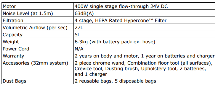 superpro-battery-table.png